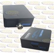 Adaptador Conversor de SDI HD-SDI e 3G-SDI para HDMI